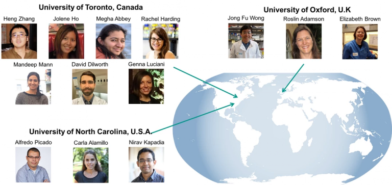 Map of Scientists from the Structural Genomics Consortium.